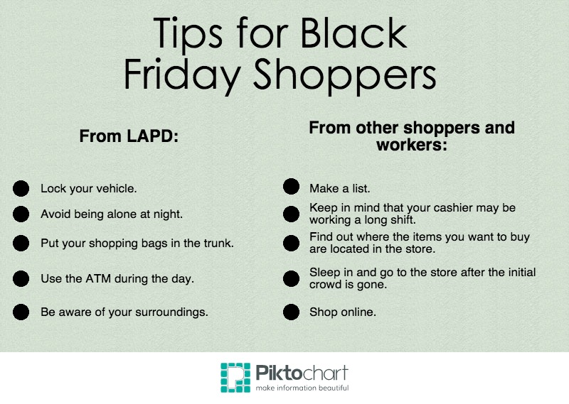 Image result for black friday safety tips
