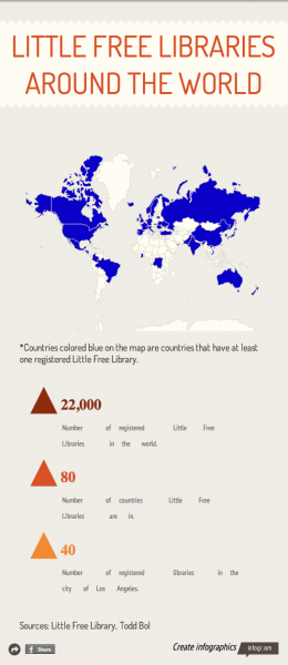 Little Free Library World Map.Little Free Libraries Ask Neighbors Whatcha Readin Neon Tommy