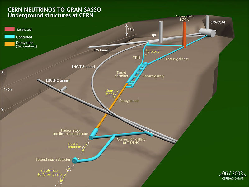The Oscillation Project with Emulsion-tRacking Apparatus (OPERA) experiment, makes use of the CERN Neutrinos to Gran Sasso apparatus to send neutrinos about 730 kilometers between labs in Switzerland and Italy.  About three weeks ago, scientists at CERN announced they had observed neutrinos traveling faster than light, a claim that may now be disproven. (Image credit, Gran Sasso National Laboratory)